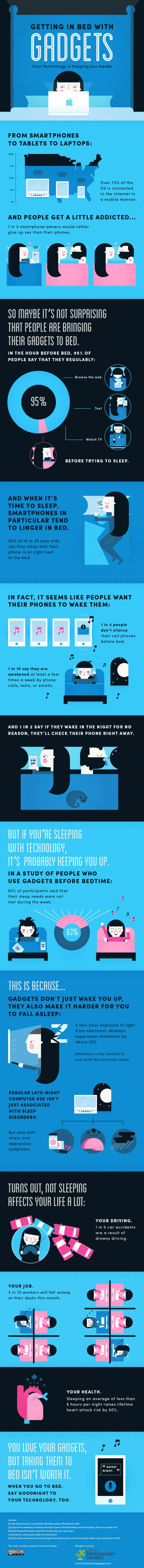 sleeping-next-to-gadgets-infographic