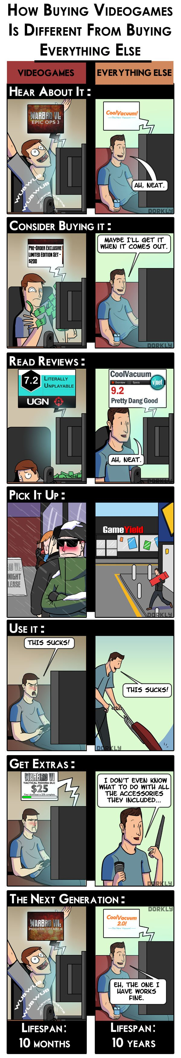 how-buying-videogames-is-different-from-buying-everything-else-dorkly