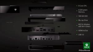 xbox-one-specs