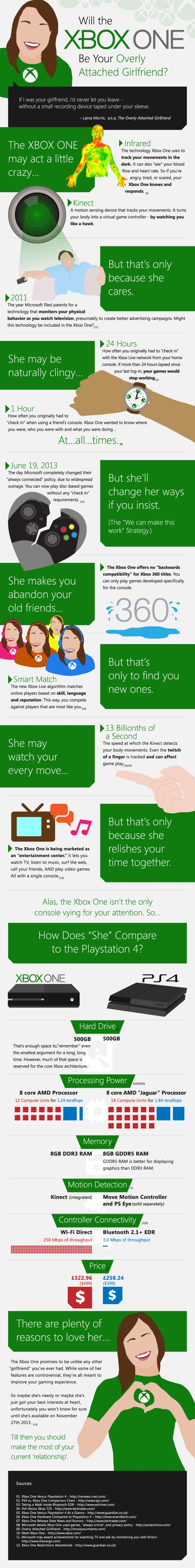 overly-attached-xbox-one-infographic