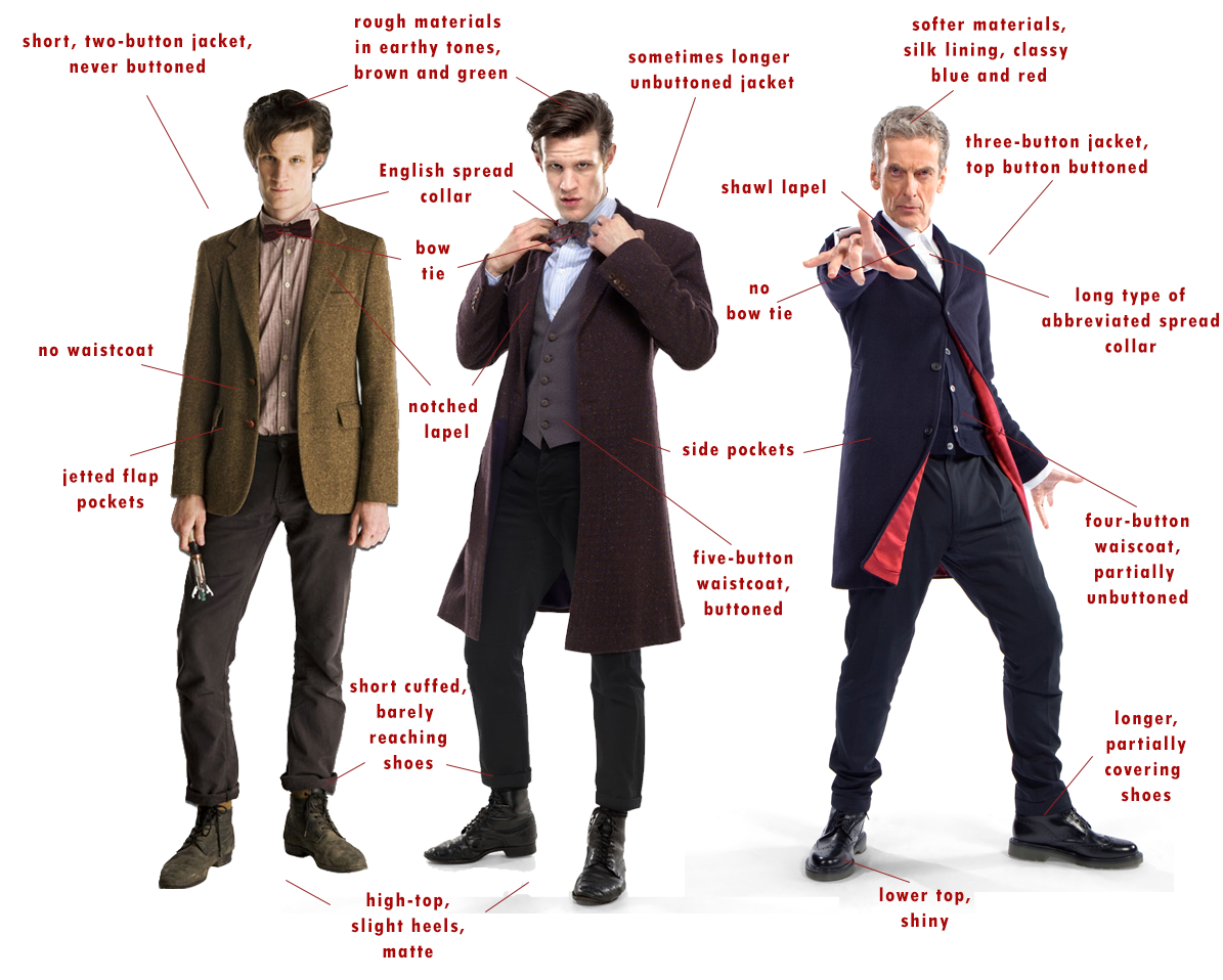 12th Doctor Costume Revealed