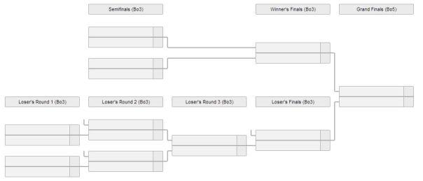the-international-4-main-event-bracket