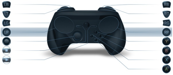 steam-controller-july-2014