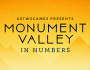The Dollars and Cents of Monument Valley