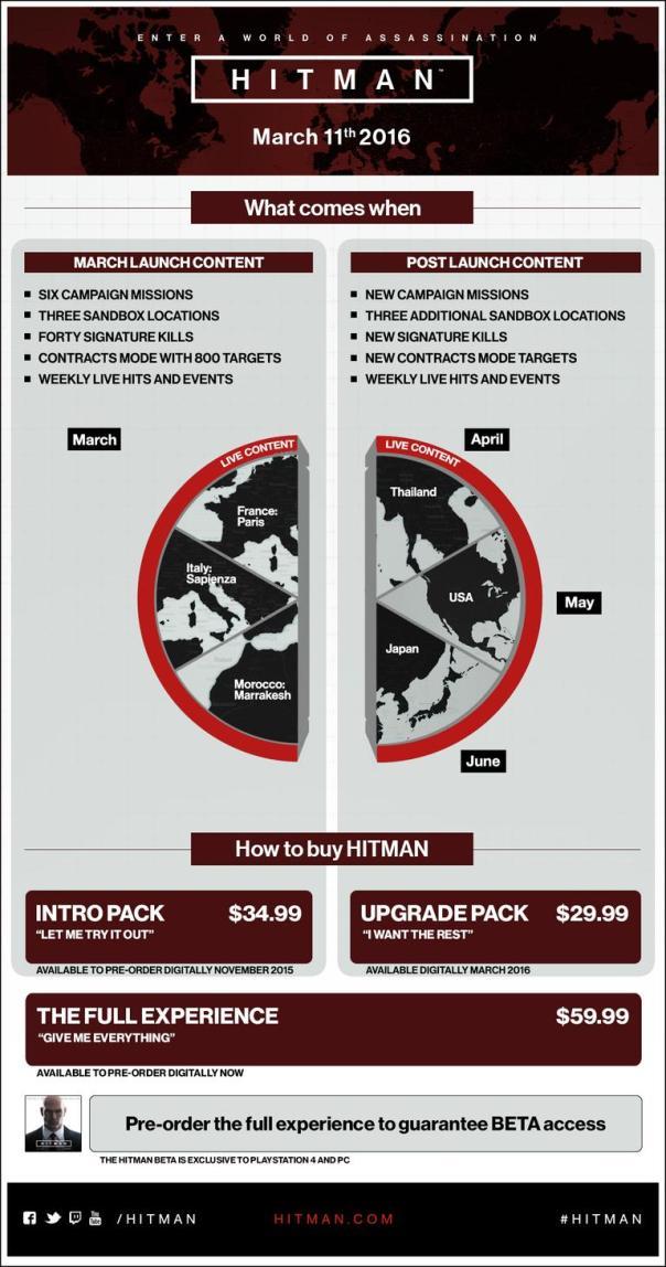 how-to-buy-hitman-2016