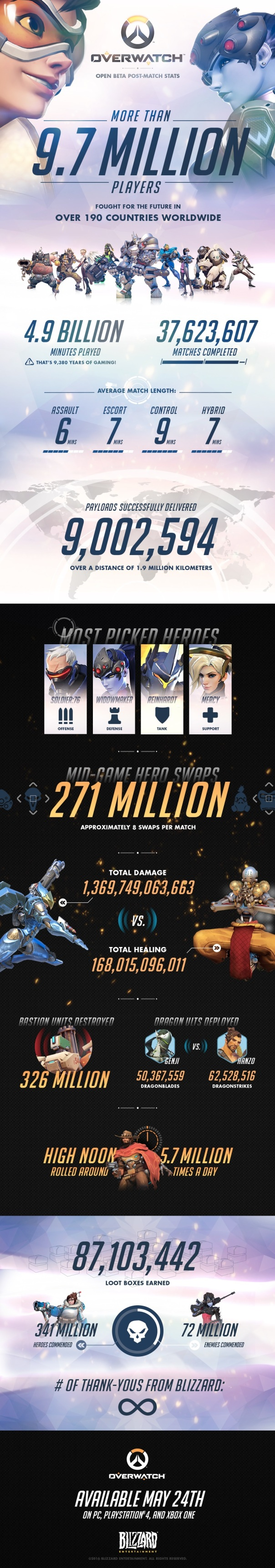 overwatch-open-beta-infographic